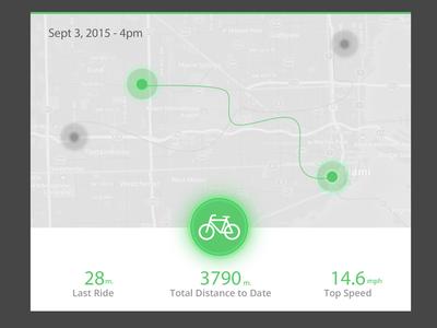 Bicycle map tracking distance UI #30dayUI - Day 3 data bike analytics distance map flat design user interface ui bicycle