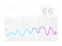 Weather Widget App UI -#30dayUI - Day 8