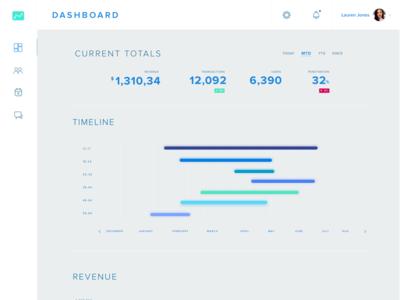 Metrics Dashboard charts flat analytics clean ui data metrics dashboard