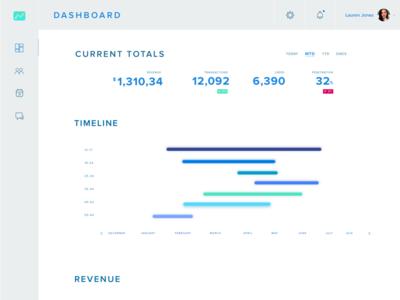Metrics Dashboard white charts flat analytics clean ui data metrics dashboard