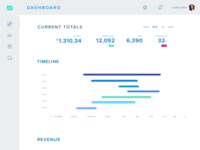Metrics Dashboard white