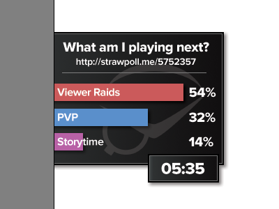 Animated Polling Broadcast overlay broadcast graphics strawpoll polling overlay twitch