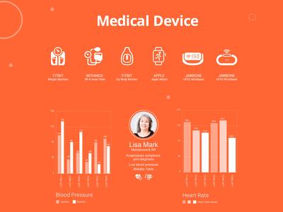 Online Care Health App