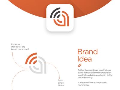 Access Wifi - Branding Proposal -