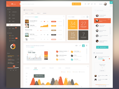 Muzak - Dashboard Music App chart desktop dashboard flat infographic music user interface ui interface app color web
