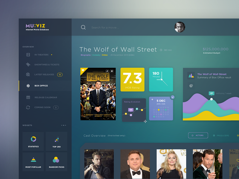 Muviz - Dashboard / Desktop Movie App (dark) by Paul Adrian on Dribbble