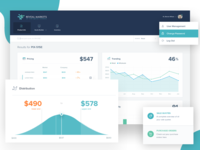 Analytics Management Dashboard