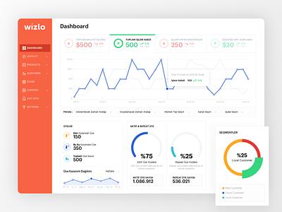 Loyalty Dashboard admin panel web design clean app design data ux-ui ui dashboard analitycs chart dashboard loyalty