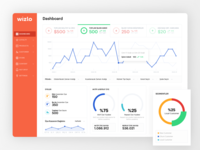 Loyalty Dashboard