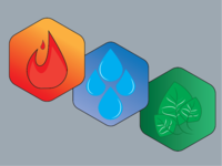 3 Elements (Fire, Water, Earth)