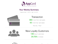Appcard email design