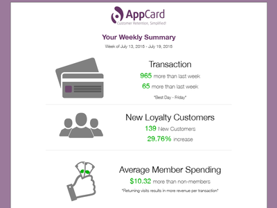AppCard Email Design Concept