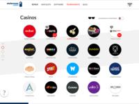 Slotsroom Casinos Listings