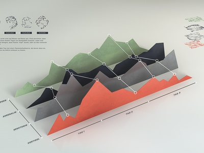 xenius infographics info infographics information bar chart orange green 3d after effects id motion identity brand identity art machine julian hrankov television motion design tv info graphic info graphics graph