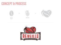 Reveillu Logo & Concept