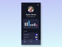 Daily Ui_User profile