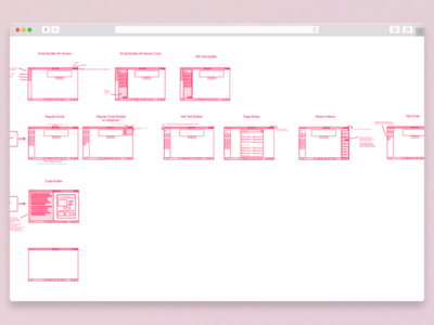 Wireframes process design user interface ui ux user exerience