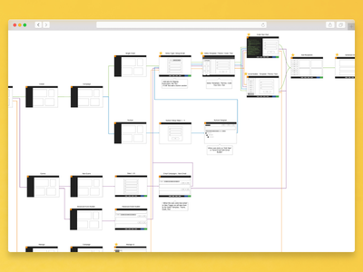 Process Flow flow interaction design user interface design flow cart process flow ux ui user experience design ux design