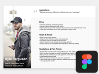 Personas - Figma Free Download