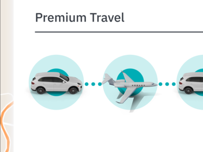 Travvel - Premium Travel future travelling travel app traveling personal jet rideshare ride share ios mobile ui ui design user experience ux travel