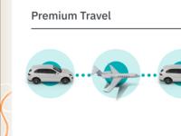 Travvel - Premium Travel