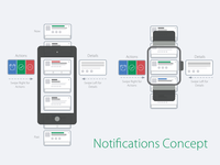 Notifications Concept Exploration