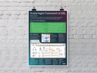 Scale Agile Framework Office Poster