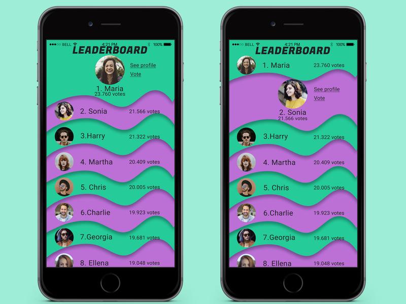 Daily UI 19 -Leaderboard leaderboard day19 typography branding app ux uidesign uid ui design dailyui dailychallenge daily 100 challenge