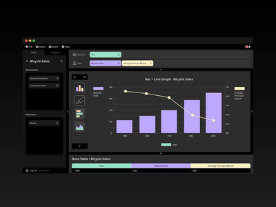 Data Analytic App - Dark Theme Concept xd design user interface design concept user interface