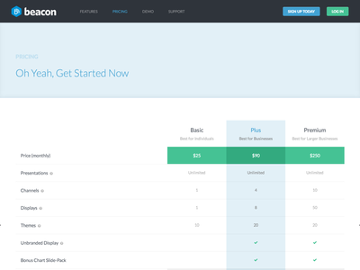 New Beacon pricing page pricing marketing blue beacon responsive price table free
