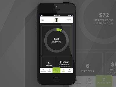 Pledge Stats donut chart pie chart pledge it green webapp app stats chart