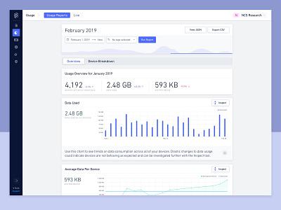Hologram Usage Analytics b2b charts graphs analytics enterprise ui design dashboard iot