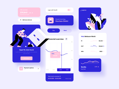 Payhub Financial App - UI finances finance graphs analitycs payment money figma illustration ios mobile app ux interface clean ui