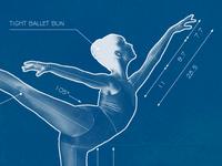 Drafting a Dancer