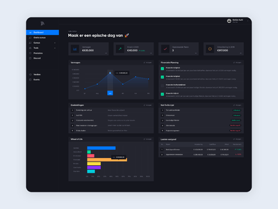 Dashboard design - first concept 🚀 ux clean ui dark theme dark mode dark black dashboard template dashboard design blocks menu pie stats ui graph ui dashboad dashboard ui design