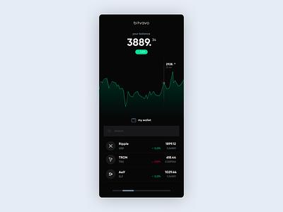 Crypto wallet app (dark edition) freebie design app search crypto wallet app design green creative bitvavo branding ui design clean dark theme dark mobile app crypto