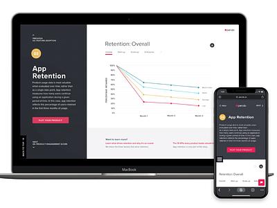 Data Viz Microsite – Product Benchmarks data viz data visualization ui web design web