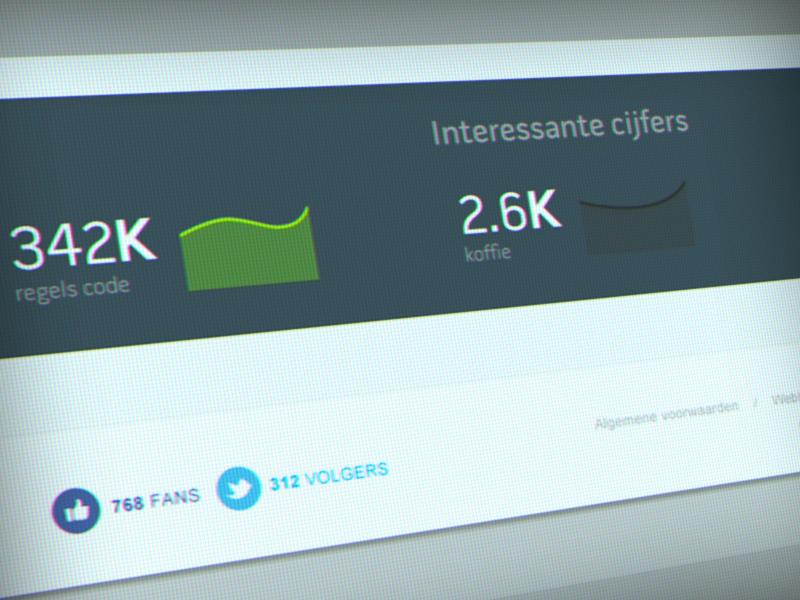 Website footer website design web footer social data