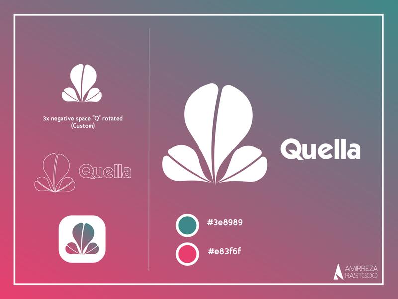 QUELLA - more details