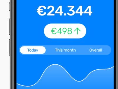 Graph design for iOS