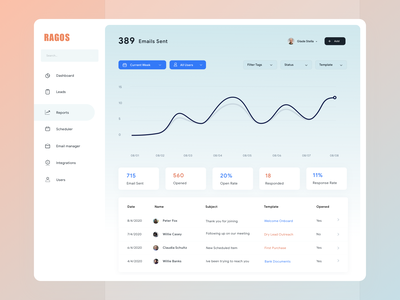 Dashboard Report chart menu statistics report app ui dashboard