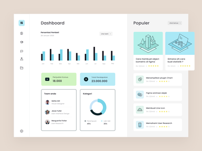 Dashboard Course chart clean ui statistic isometric courses course ios illustrations clean icon ui app dashboard