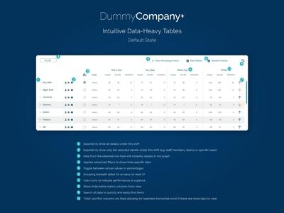 Advanced Data Tables | DummyCompany+