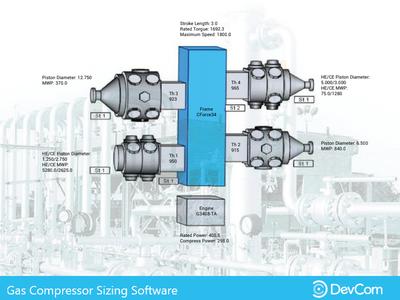 Gas Compressor Sizing Software  Devcom