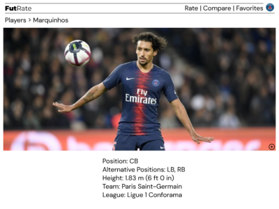 FutRate Rating Page (Feat. Marquinhos)