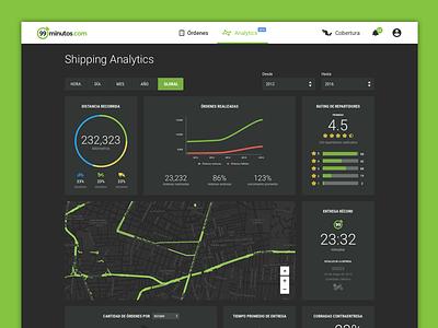 Shipping Analytics map graphs data dashboard dark web analytics shipping