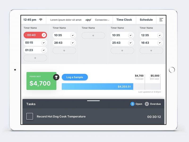 Zignyl Location Dashboard app ipad tablet inter ui interface ui  ux design dashboard