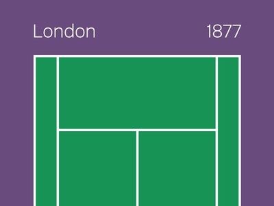 London 1877 (Wimbledon)