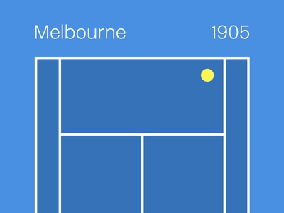 Melbourne 1905 (Australian Open)