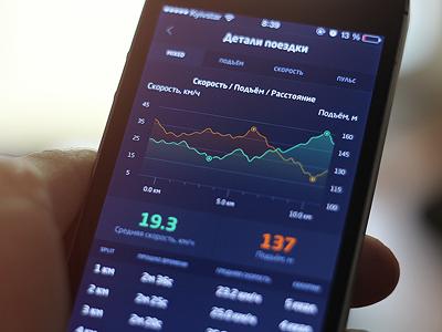 VeloTrack mobile app ios interface tracker graphic diagram ux ui dkarts
